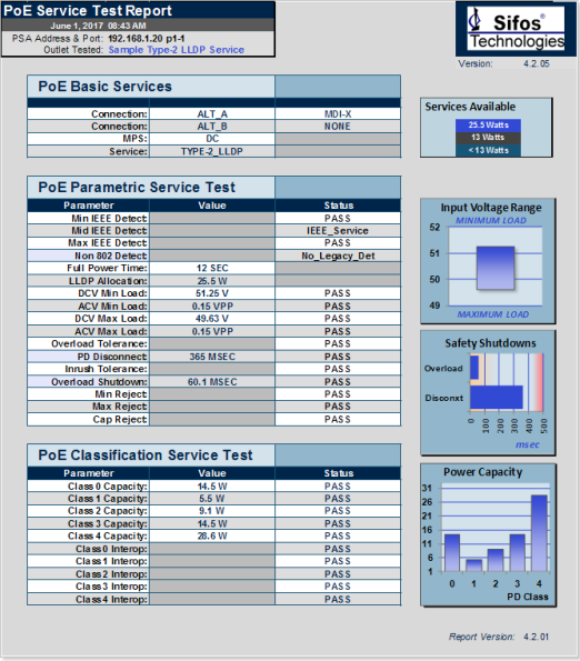 Service Analyzer and PoE Tester Report